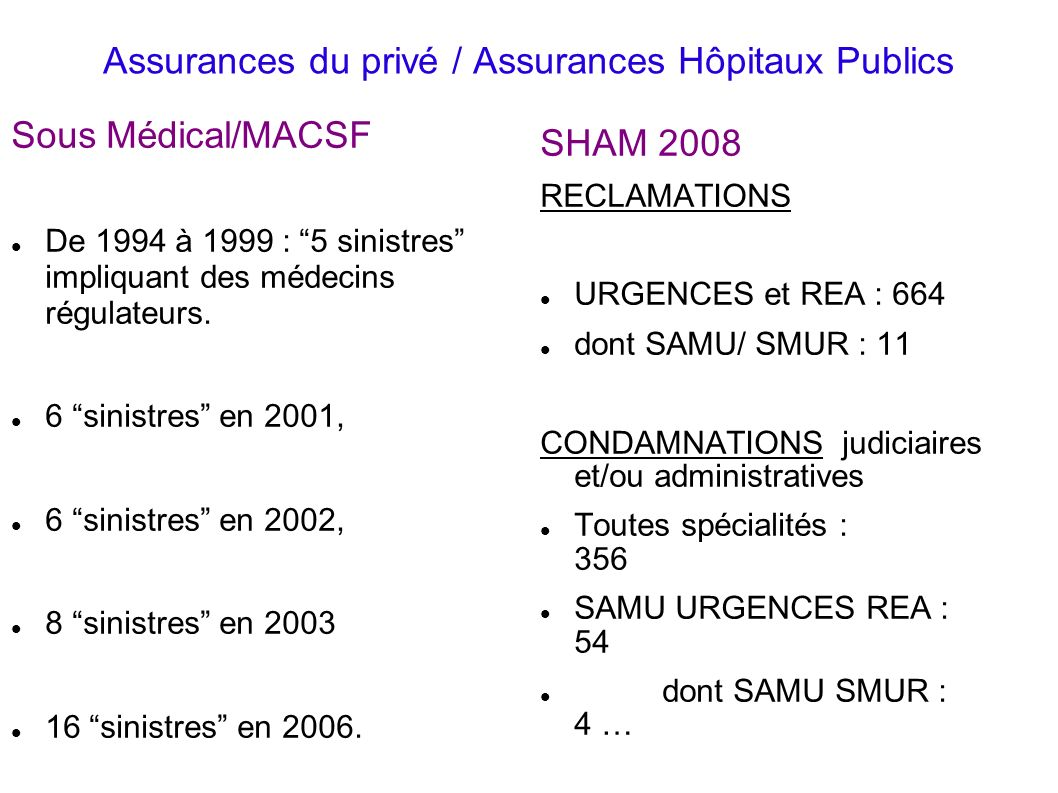 Assurances du privé / Assurances Hôpitaux Publics