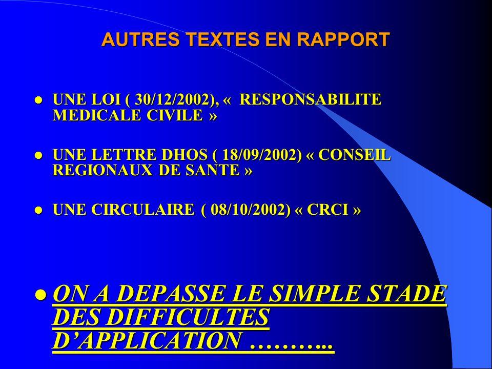 AUTRES TEXTES EN RAPPORT
