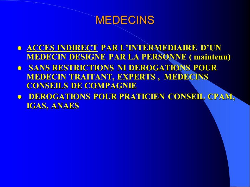 MEDECINS ACCES INDIRECT PAR L'INTERMEDIAIRE D'UN MEDECIN DESIGNE PAR LA PERSONNE ( maintenu)