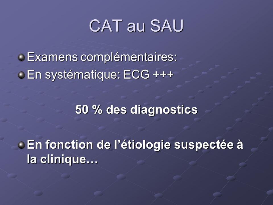 CAT au SAU Examens complémentaires: En systématique: ECG +++