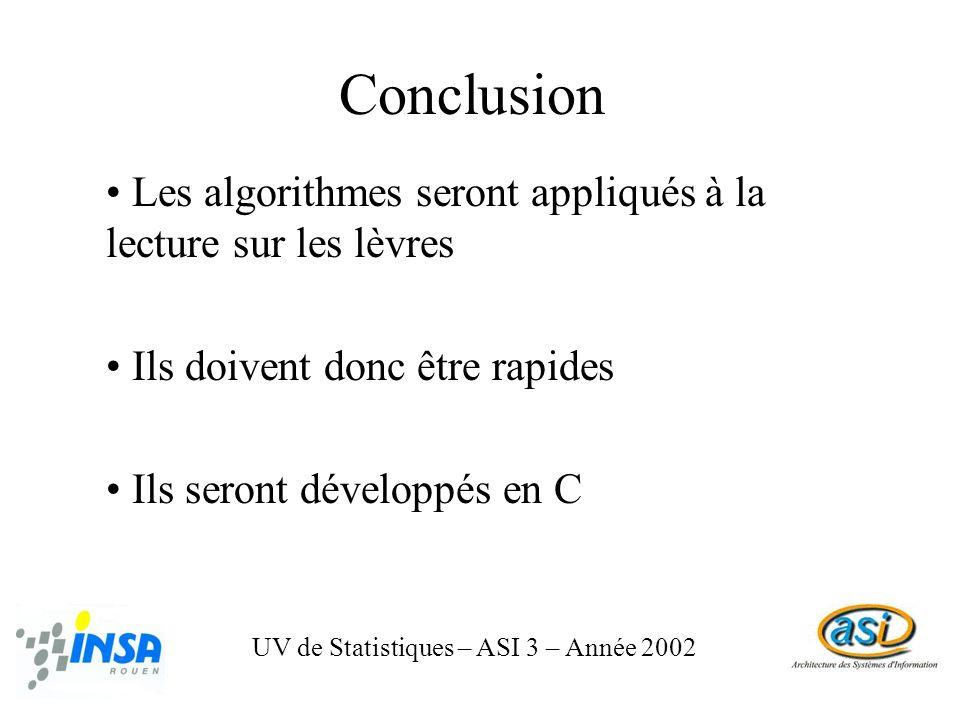 UV de Statistiques – ASI 3 – Année 2002
