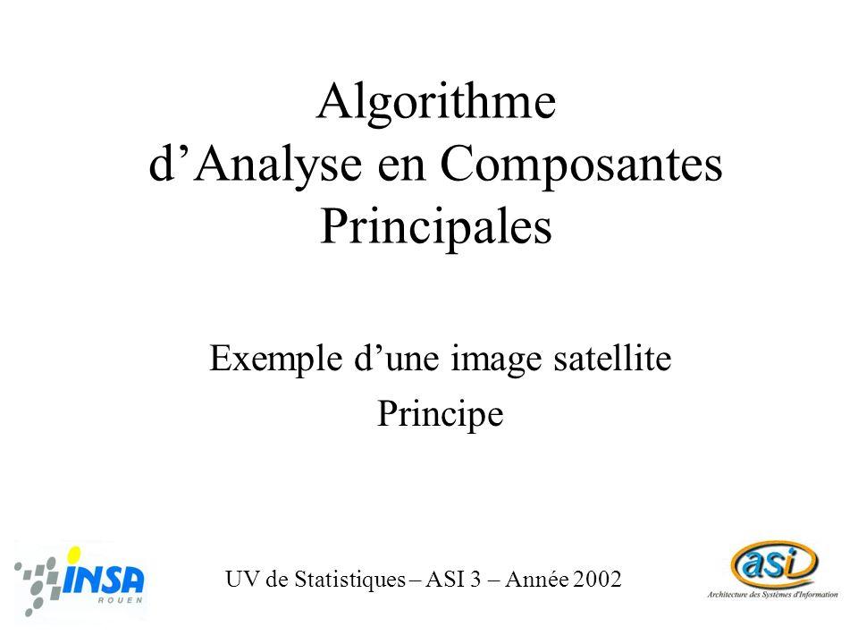 Algorithme d'Analyse en Composantes Principales