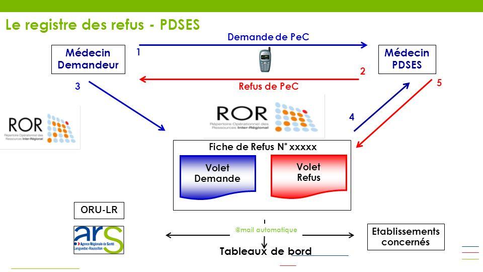 Le registre des refus - PDSES