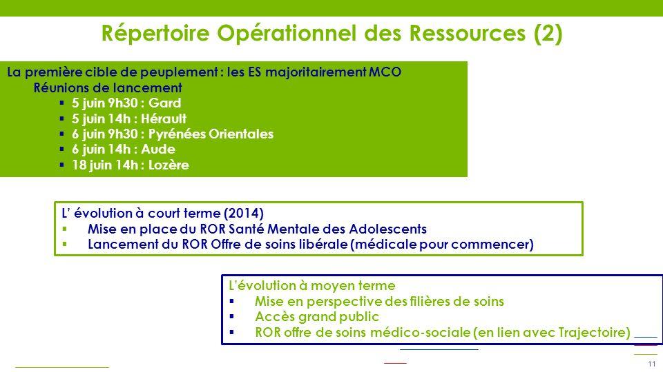 Répertoire Opérationnel des Ressources (2)