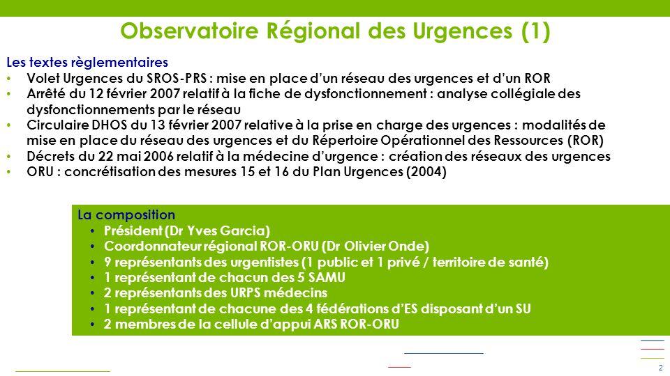 Observatoire Régional des Urgences (1)