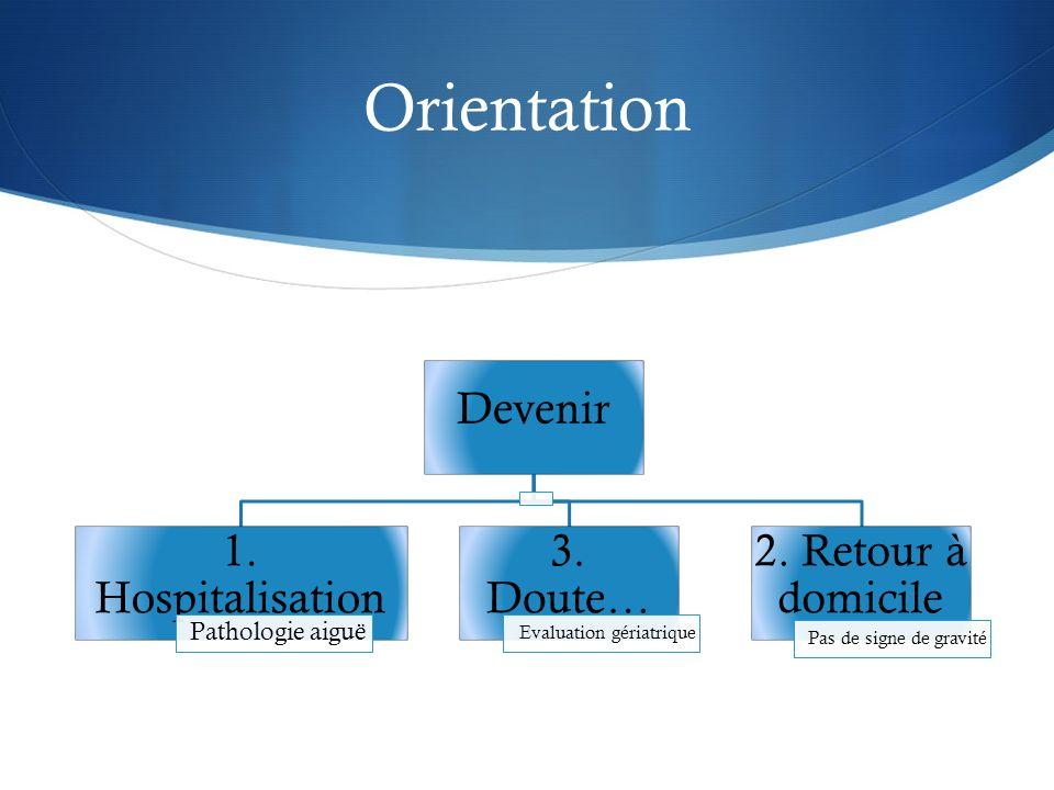 Orientation Devenir 1. Hospitalisation 3. Doute… 2. Retour à domicile