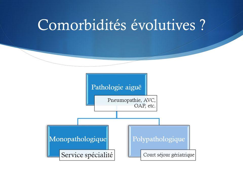 Comorbidités évolutives