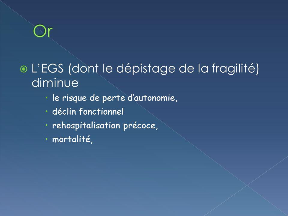 Or L'EGS (dont le dépistage de la fragilité) diminue