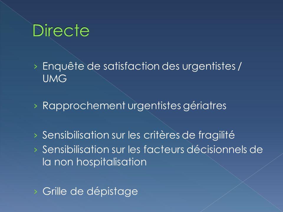 Directe Enquête de satisfaction des urgentistes / UMG
