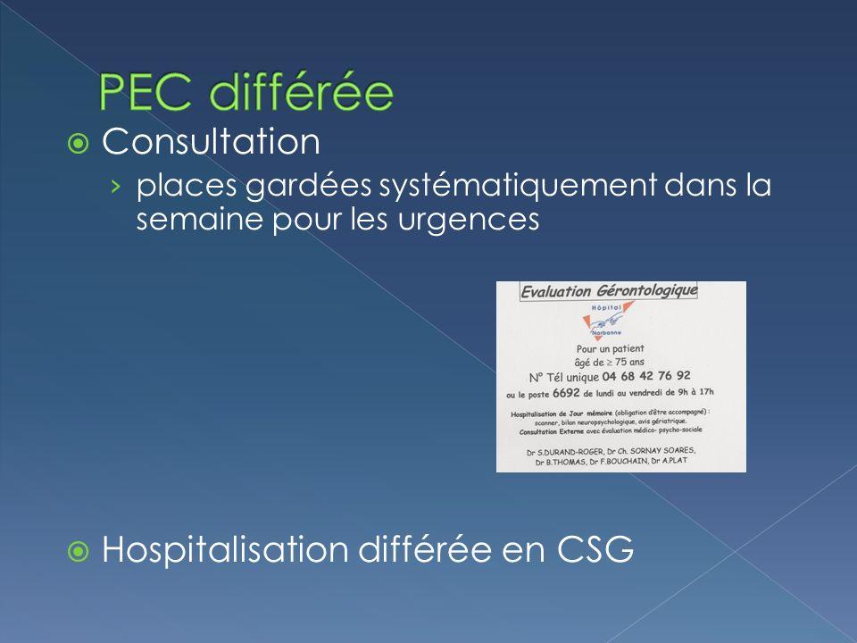 PEC différée Consultation Hospitalisation différée en CSG