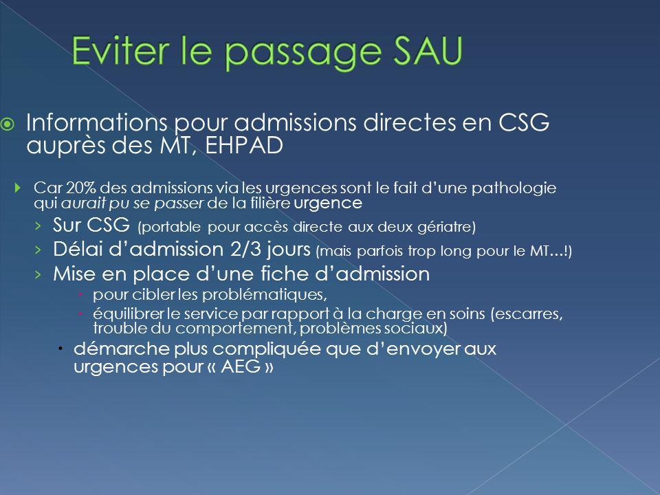 Eviter le passage SAU Informations pour admissions directes en CSG auprès des MT, EHPAD.