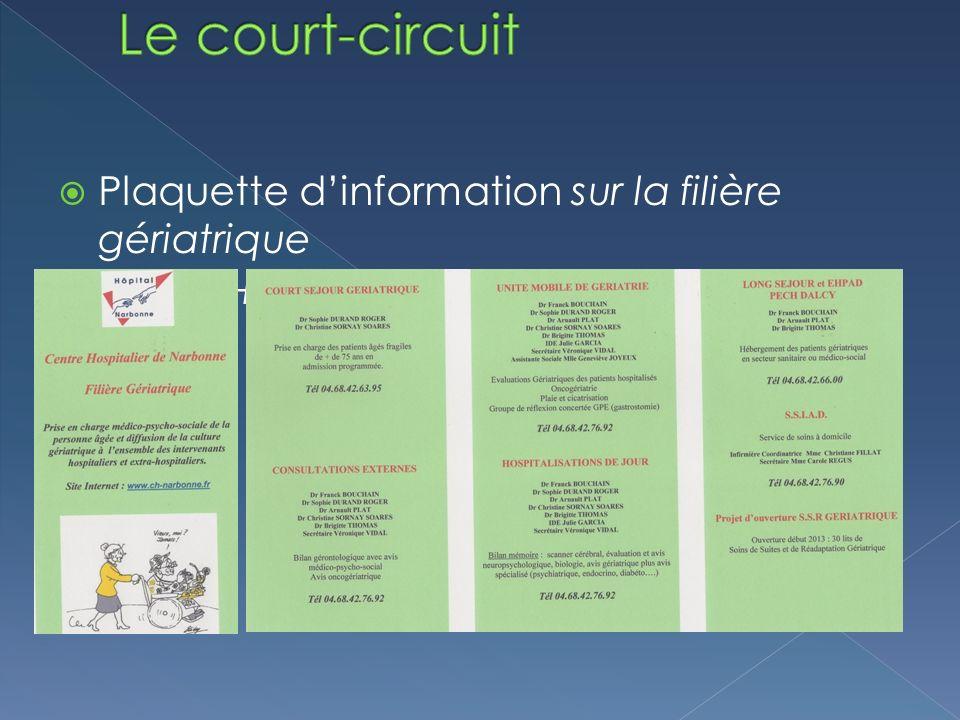 Le court-circuit Plaquette d'information sur la filière gériatrique