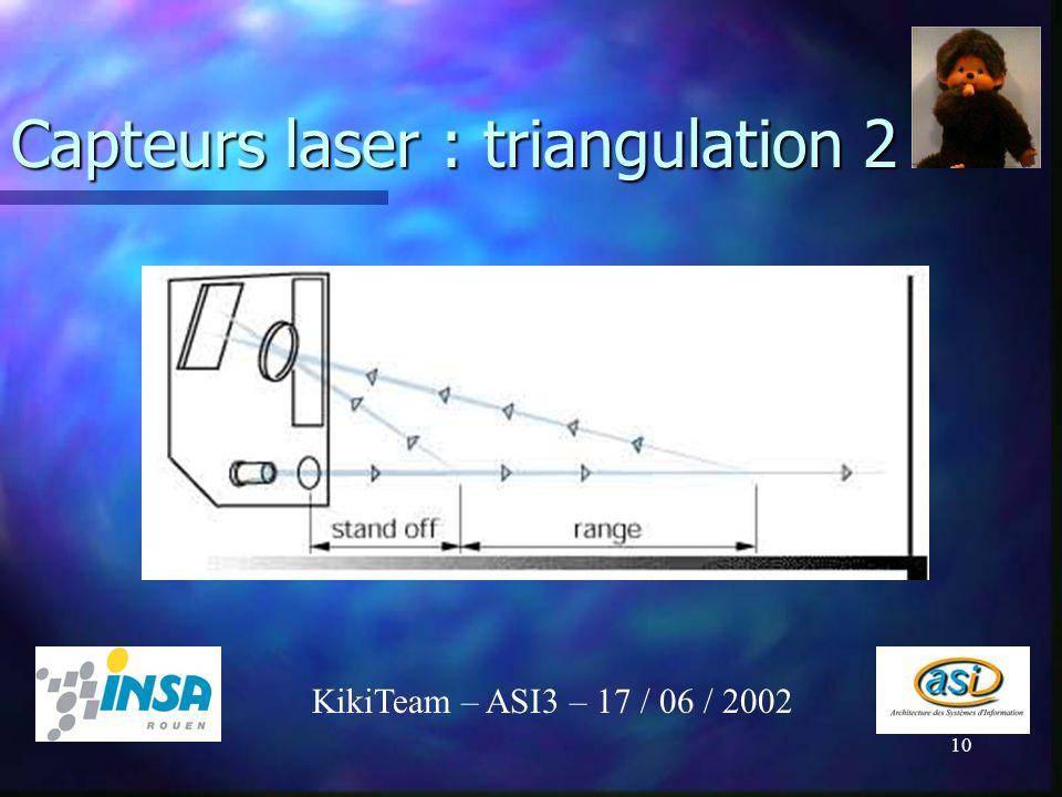 Capteurs laser : triangulation 2
