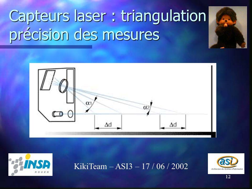 Capteurs laser : triangulation précision des mesures