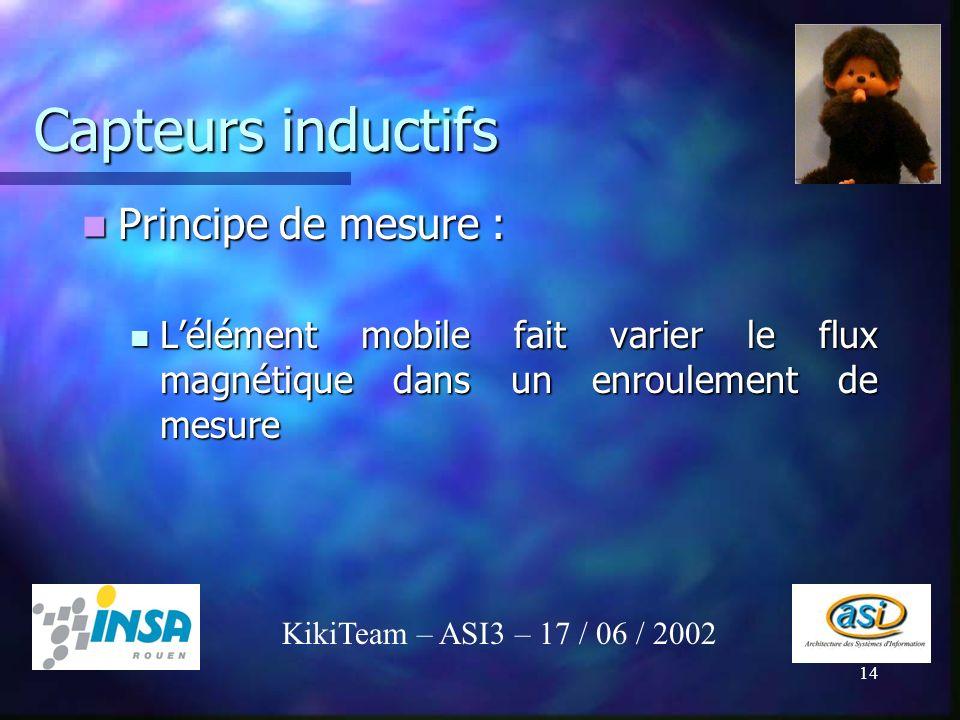 Capteurs inductifs Principe de mesure :