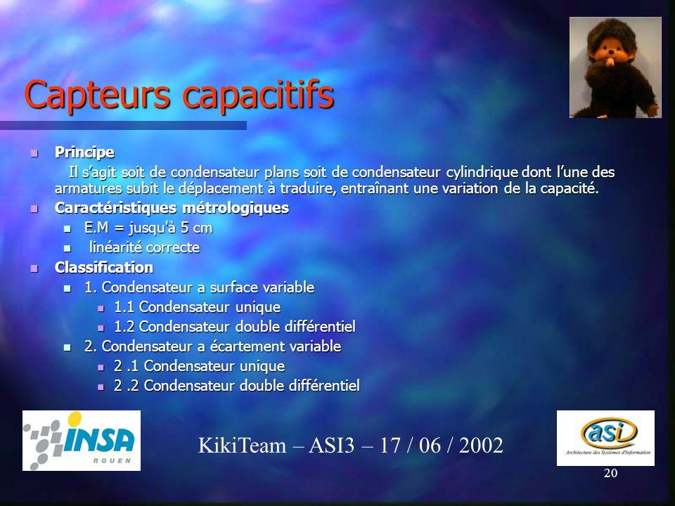 Capteurs capacitifs KikiTeam – ASI3 – 17 / 06 / 2002 Principe