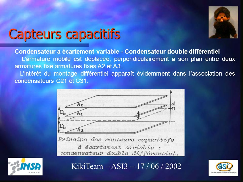 Capteurs capacitifs KikiTeam – ASI3 – 17 / 06 / 2002