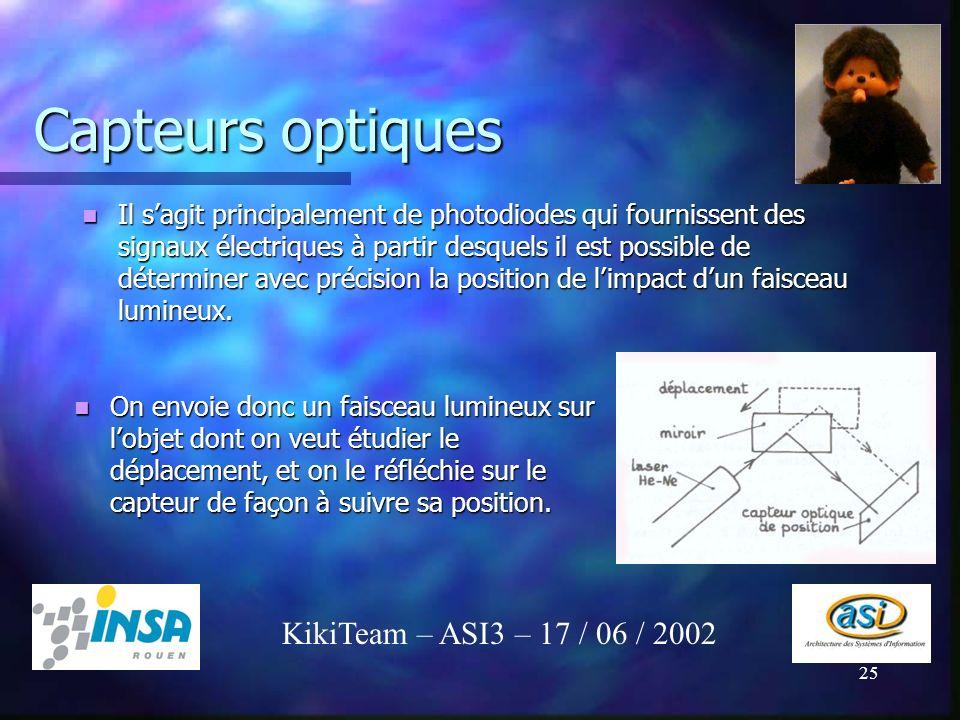 Capteurs optiques KikiTeam – ASI3 – 17 / 06 / 2002
