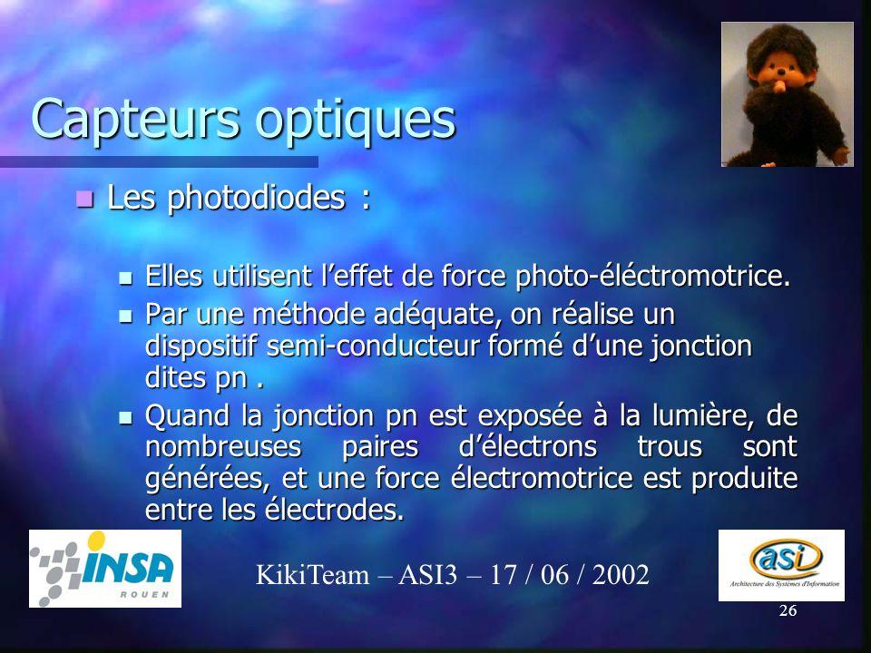 Capteurs optiques Les photodiodes :