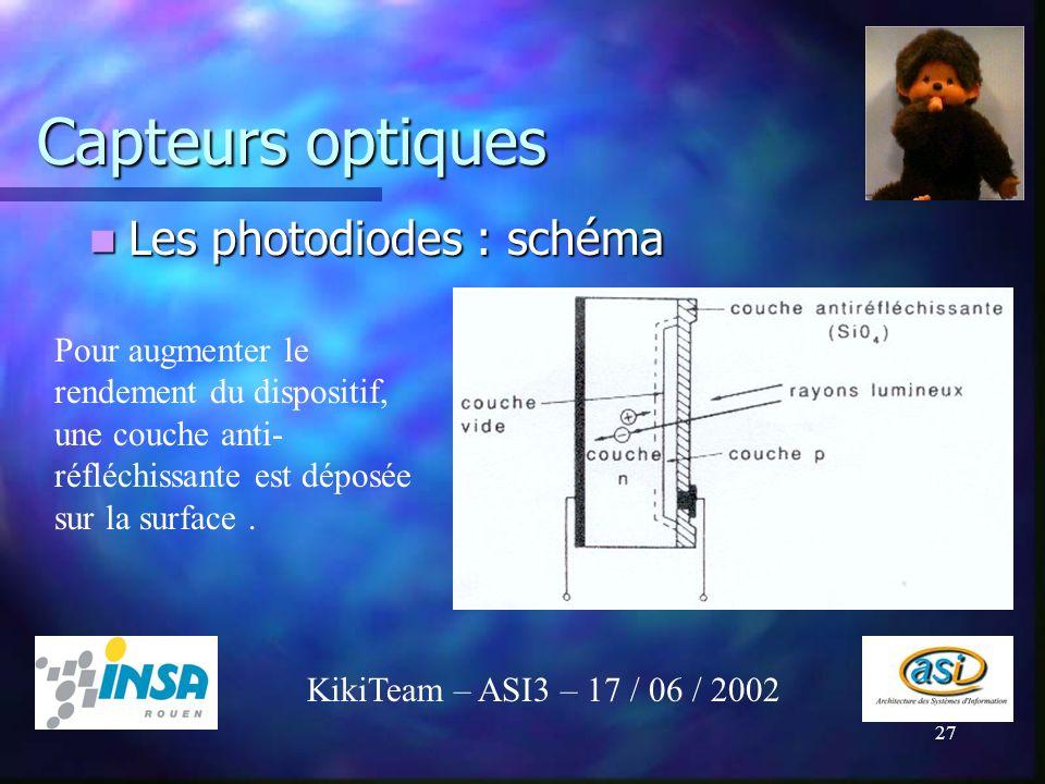 Capteurs optiques Les photodiodes : schéma