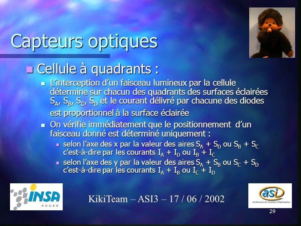 Capteurs optiques Cellule à quadrants :
