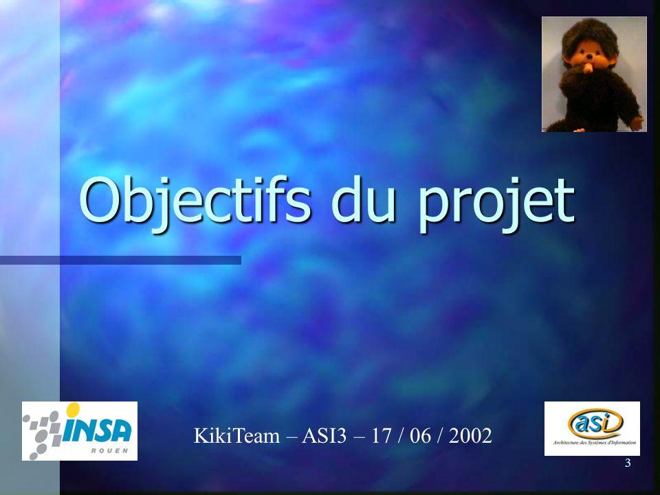 Objectifs du projet KikiTeam – ASI3 – 17 / 06 / 2002