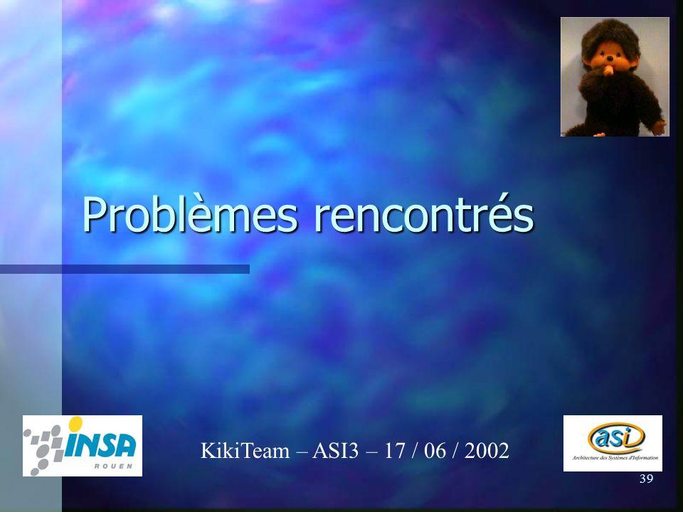 Problèmes rencontrés KikiTeam – ASI3 – 17 / 06 / 2002