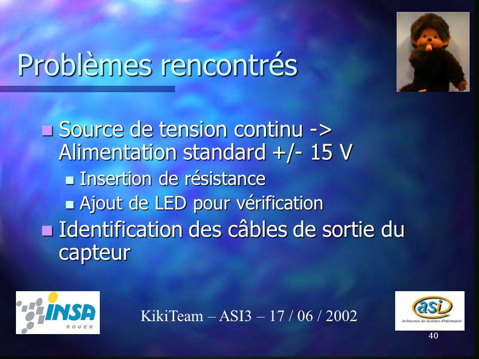 Problèmes rencontrés Source de tension continu -> Alimentation standard +/- 15 V. Insertion de résistance.