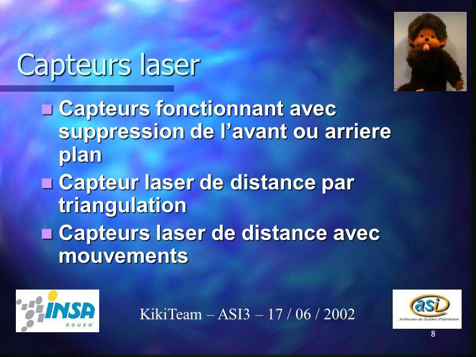 Capteurs laser Capteurs fonctionnant avec suppression de l'avant ou arriere plan. Capteur laser de distance par triangulation.