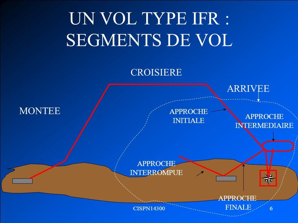 UN VOL TYPE IFR : SEGMENTS DE VOL