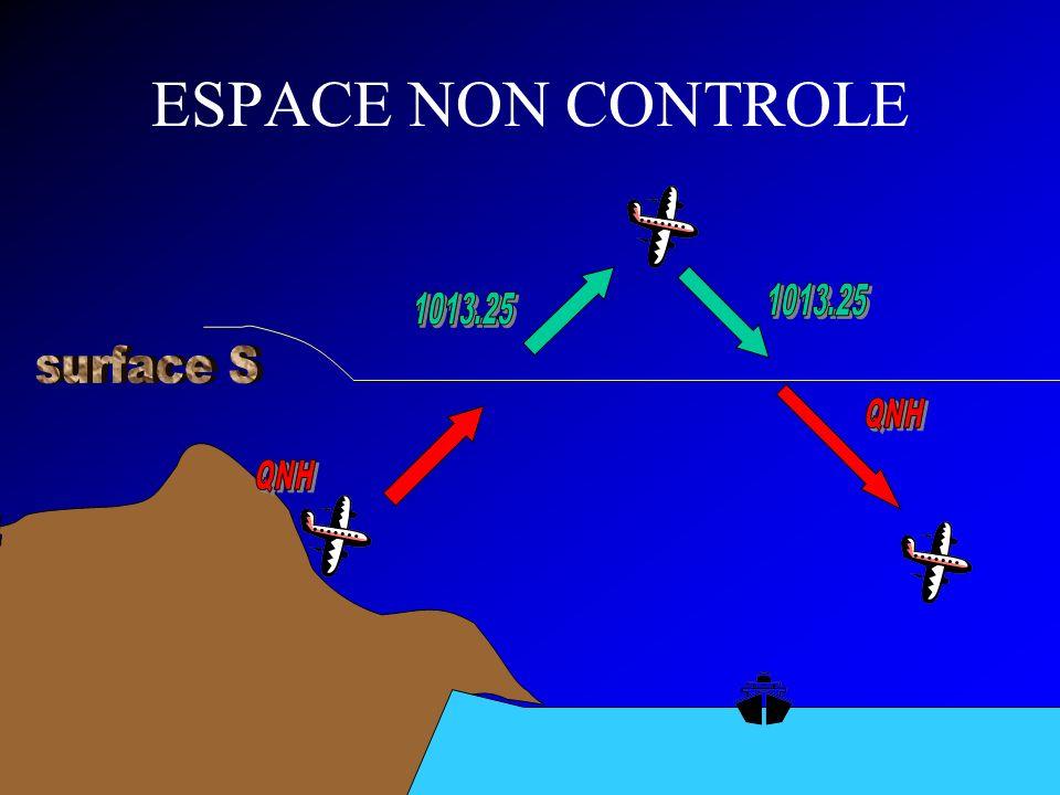 ESPACE NON CONTROLE 1013.25 1013.25 surface S QNH QNH CISPN14300