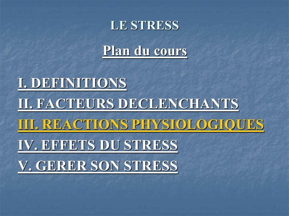 II. FACTEURS DECLENCHANTS III. REACTIONS PHYSIOLOGIQUES