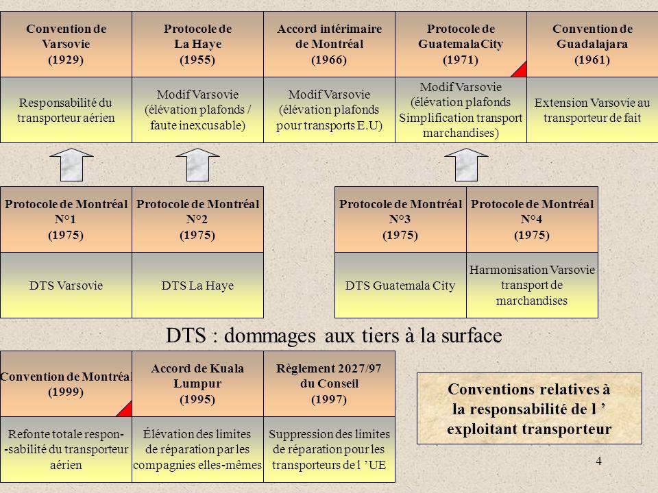 DTS : dommages aux tiers à la surface