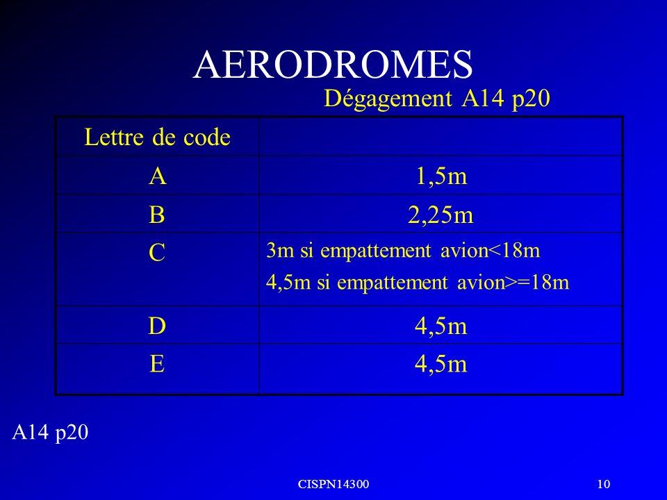 AERODROMES Dégagement A14 p20 Lettre de code A 1,5m B 2,25m C D 4,5m E