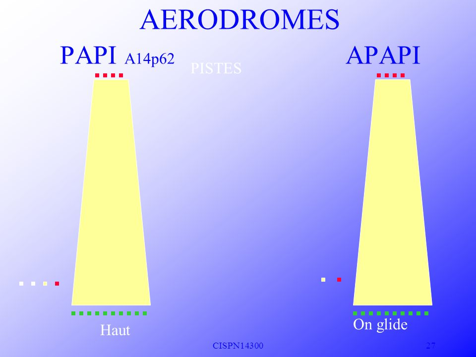 AERODROMES PAPI A14p62 APAPI