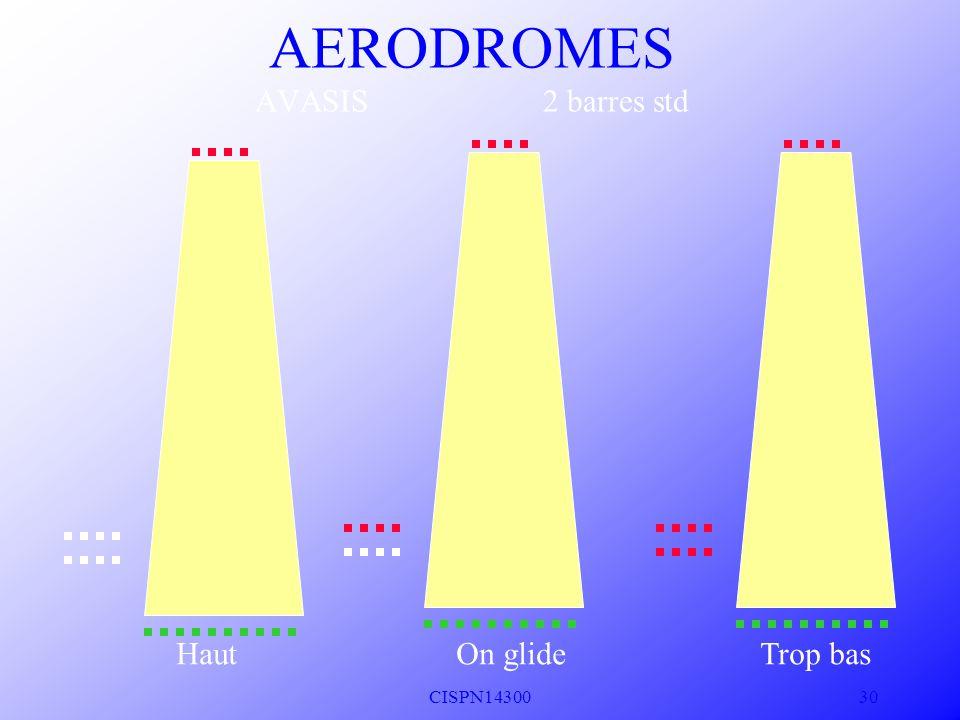 AERODROMES AVASIS 2 barres std