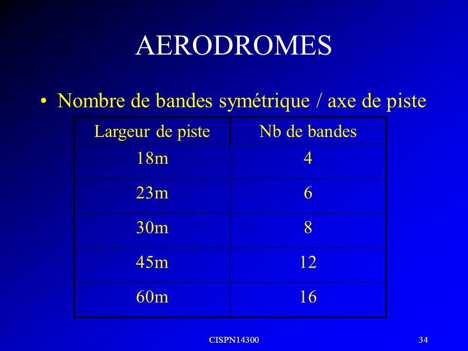 AERODROMES Nombre de bandes symétrique / axe de piste Largeur de piste