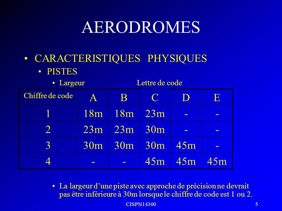AERODROMES CARACTERISTIQUES PHYSIQUES A B C D E 1 18m 23m - 2 30m 3