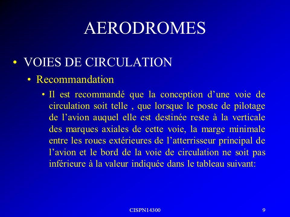 AERODROMES VOIES DE CIRCULATION Recommandation