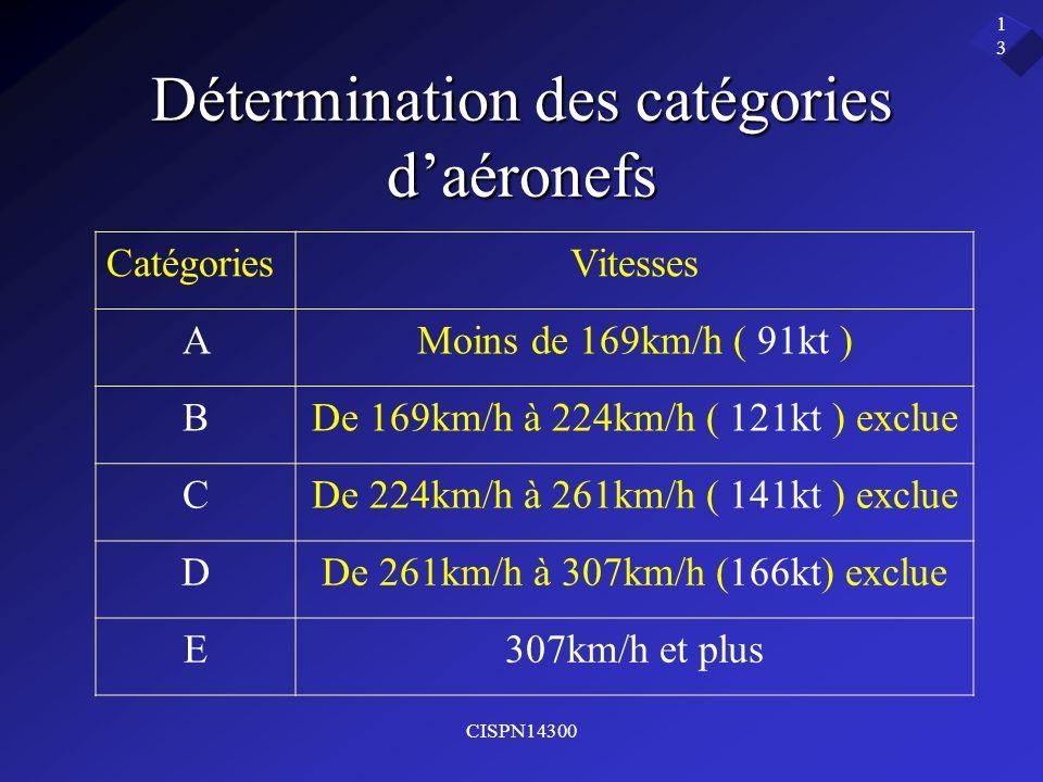 Détermination des catégories d'aéronefs