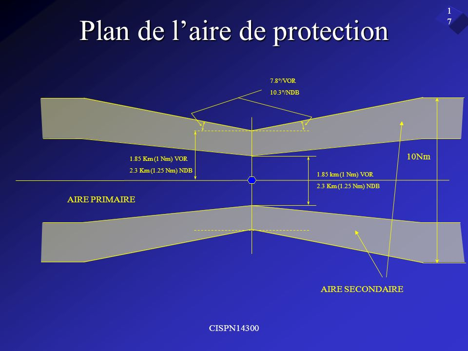 Plan de l'aire de protection