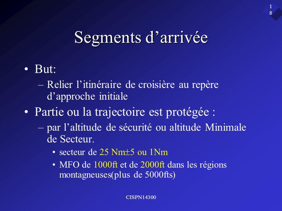 Segments d'arrivée But: Partie ou la trajectoire est protégée :