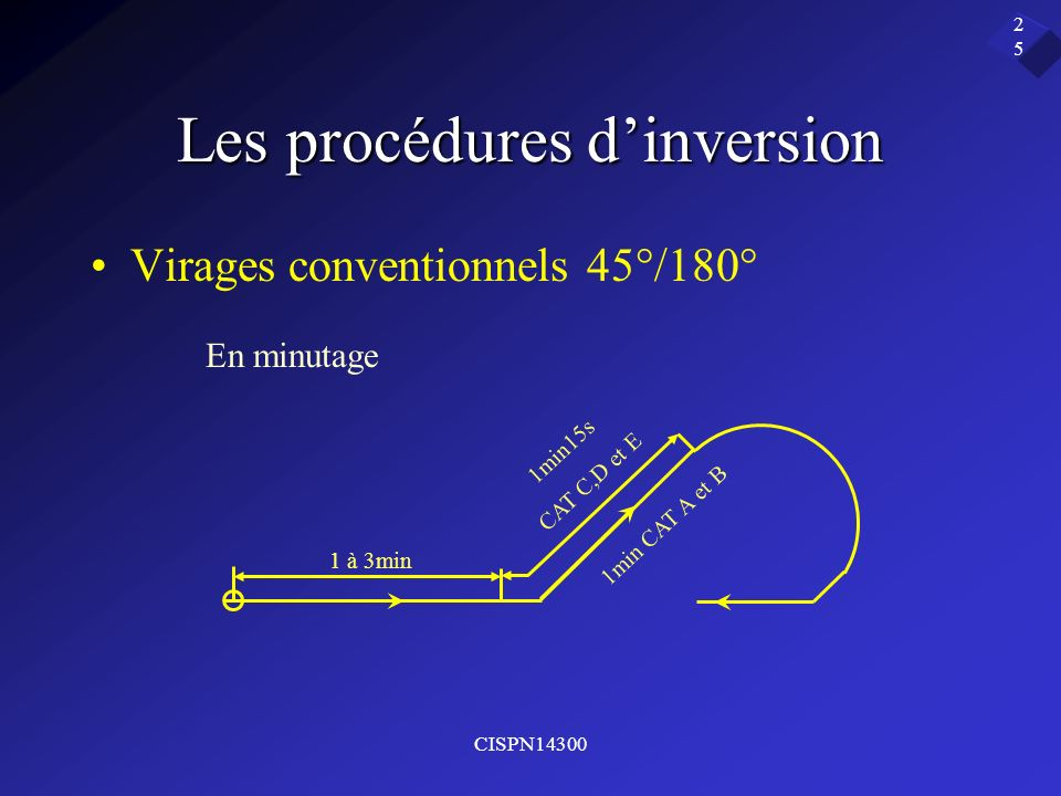 Les procédures d'inversion