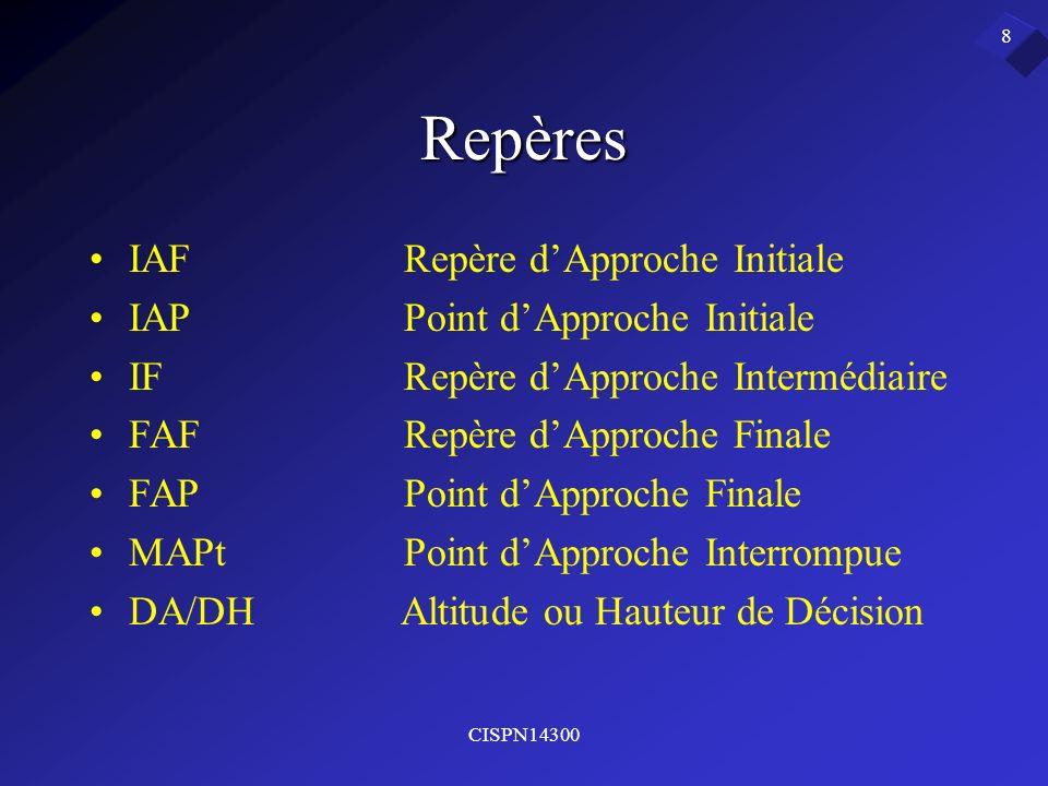 Repères IAF Repère d'Approche Initiale IAP Point d'Approche Initiale