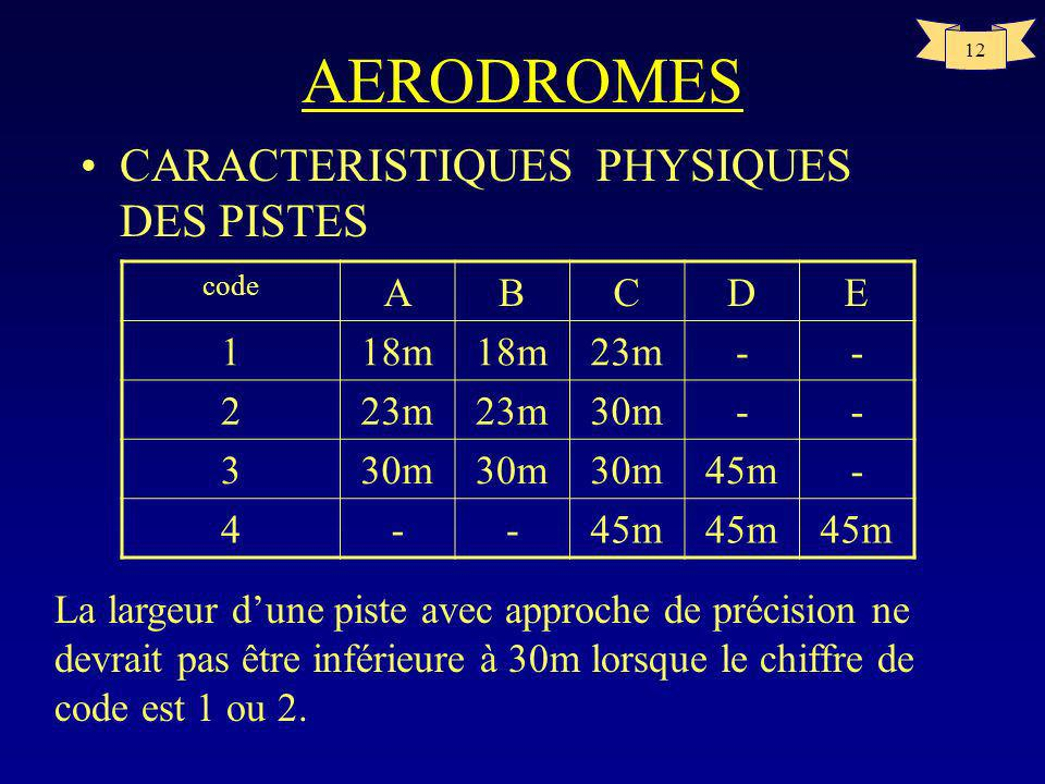 AERODROMES CARACTERISTIQUES PHYSIQUES DES PISTES A B C D E 1 18m 23m -