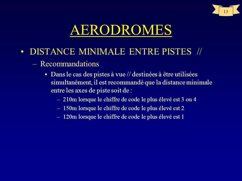 AERODROMES DISTANCE MINIMALE ENTRE PISTES // Recommandations