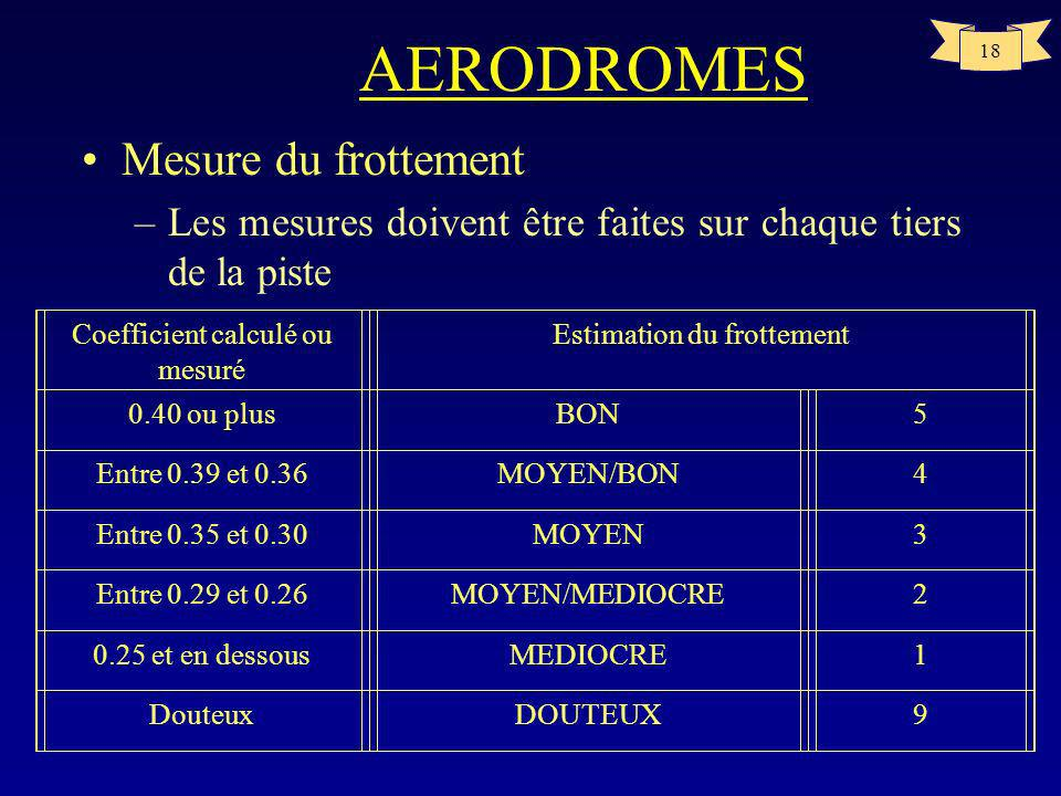AERODROMES Mesure du frottement