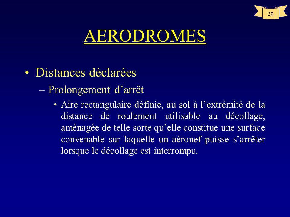 AERODROMES Distances déclarées Prolongement d'arrêt
