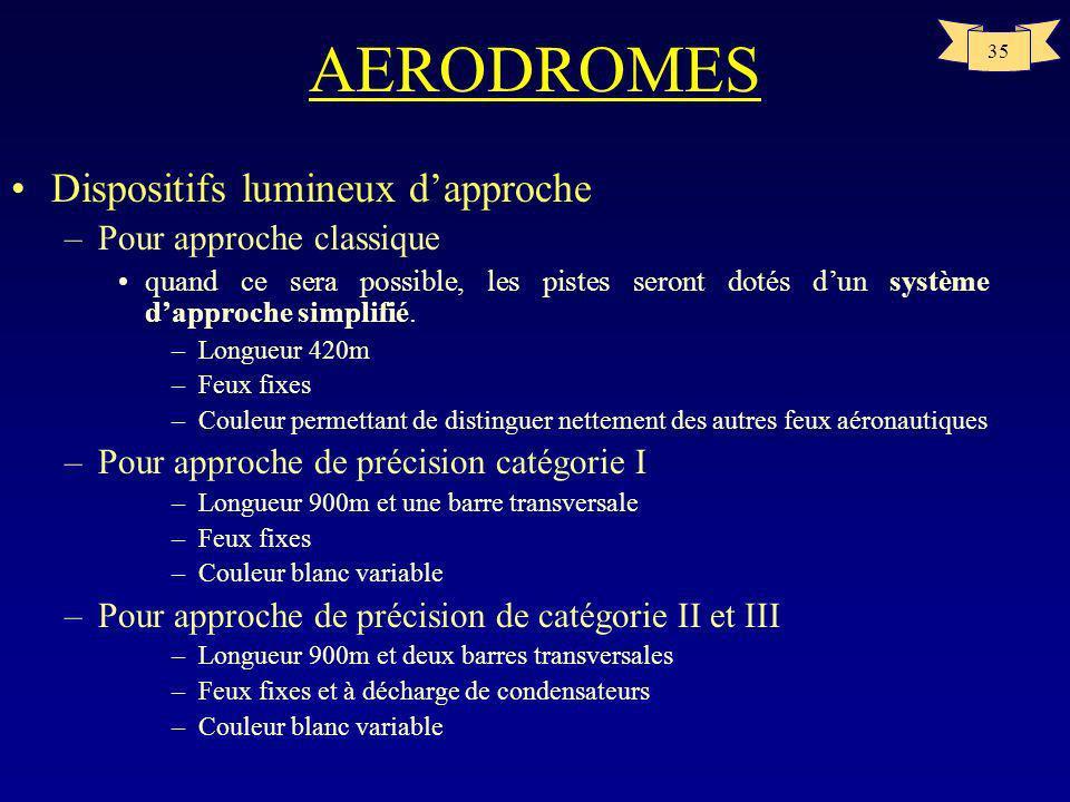 AERODROMES Dispositifs lumineux d'approche Pour approche classique