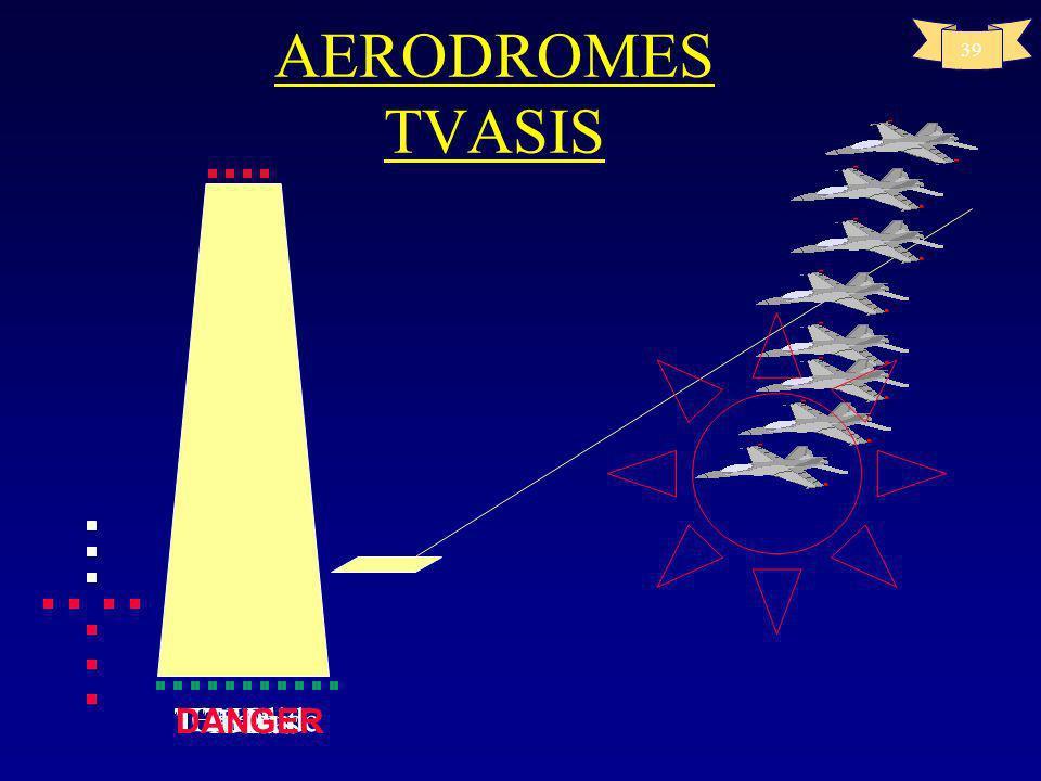 AERODROMES TVASIS T T Haut T Haut Haut On Glide DANGER Bas T Bas